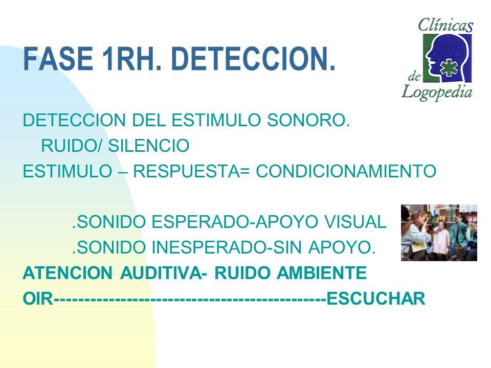 FASE 1RH. DETECCION. DETECCION DEL ESTIMULO SONORO. RUIDO/ SILENCIO