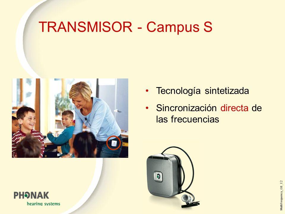 TRANSMISOR - Campus S Tecnología sintetizada