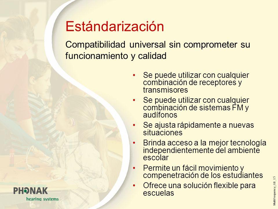 Estándarización Compatibilidad universal sin comprometer su funcionamiento y calidad.