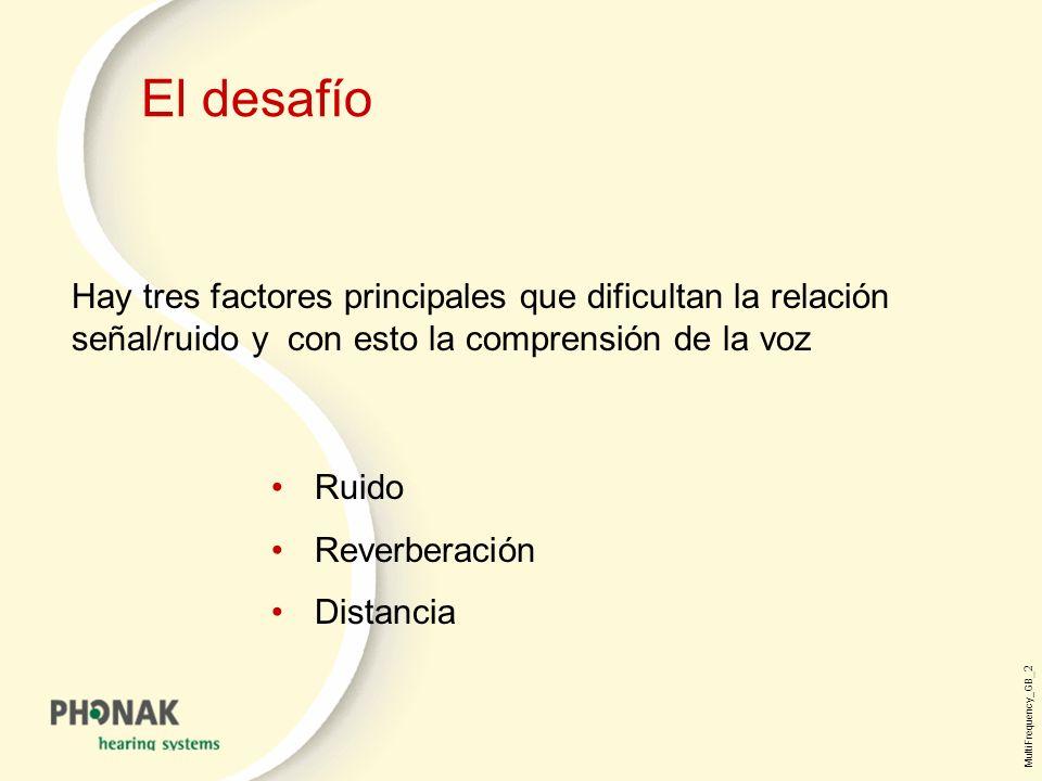 El desafío Hay tres factores principales que dificultan la relación señal/ruido y con esto la comprensión de la voz.