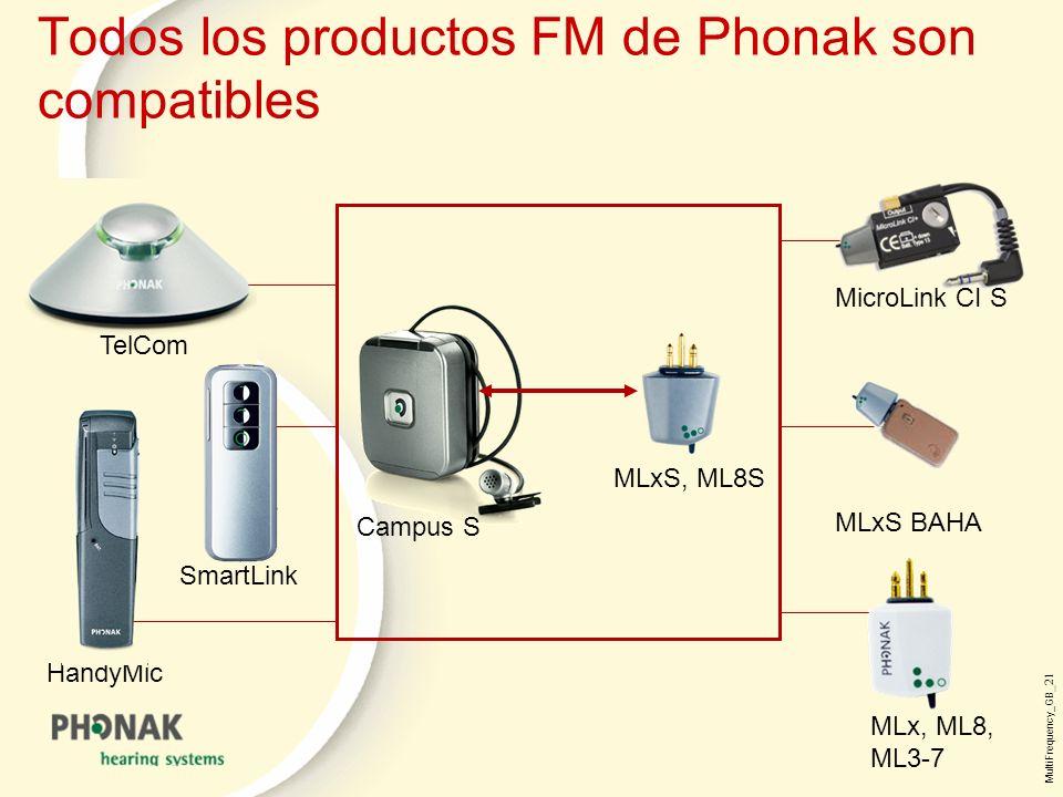 Todos los productos FM de Phonak son compatibles