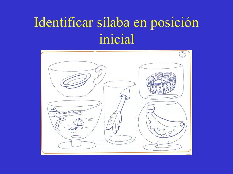 Identificar sílaba en posición inicial