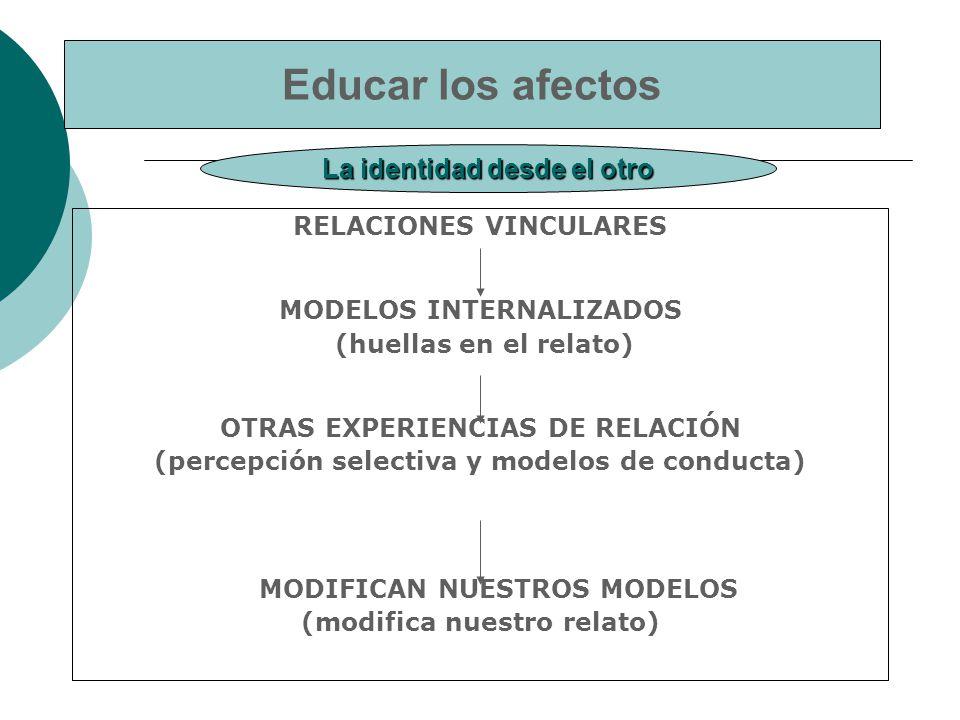 Educar los afectos La identidad desde el otro RELACIONES VINCULARES