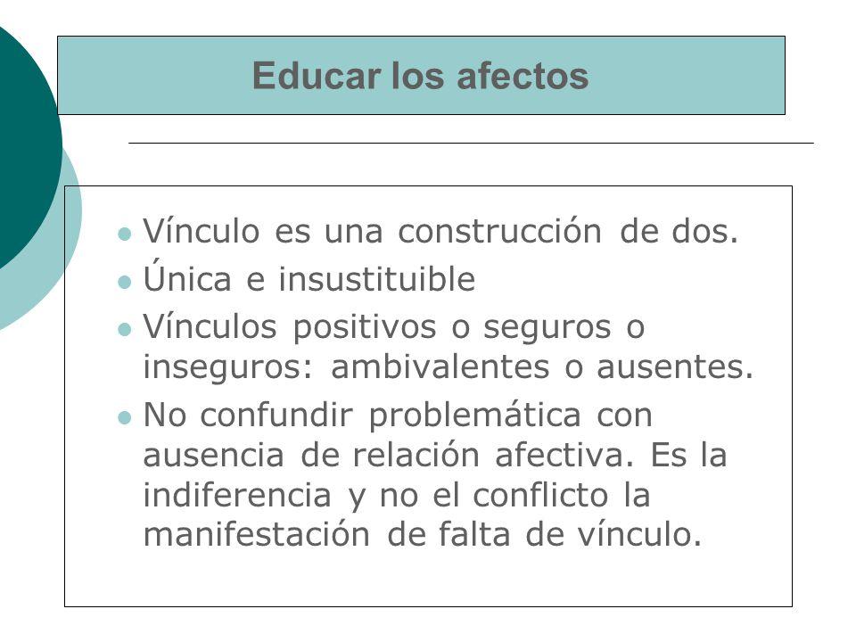 Educar los afectos Vínculo es una construcción de dos.