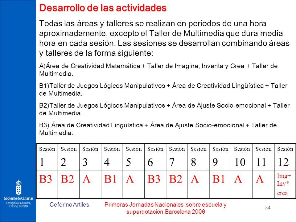 1 2 3 4 5 6 7 8 9 10 11 12 B3 B2 A B1 Desarrollo de las actividades