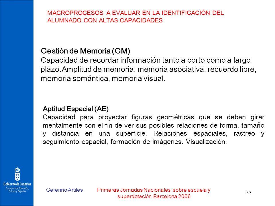 Gestión de Memoria (GM)