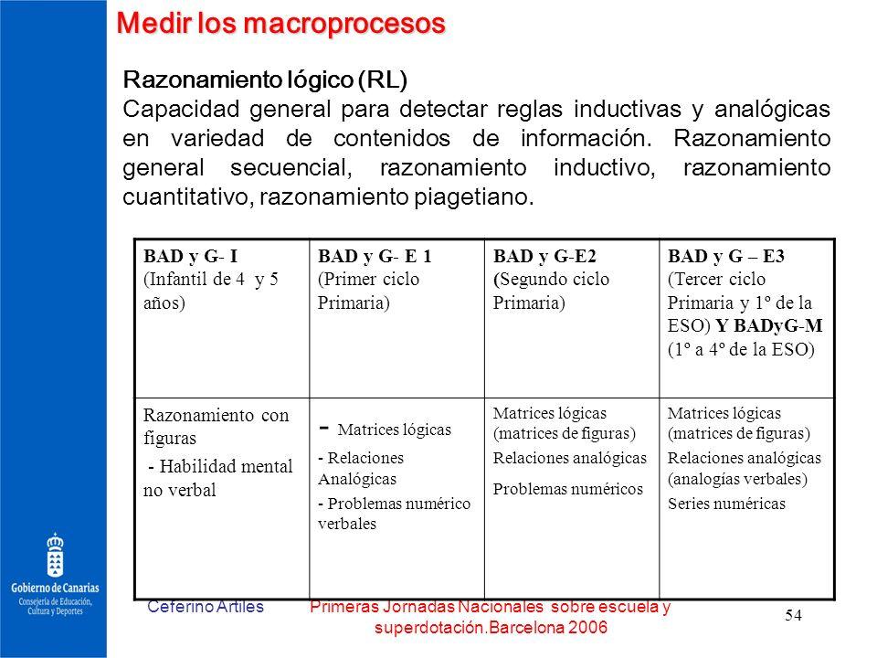 - Matrices lógicas Medir los macroprocesos Razonamiento lógico (RL)