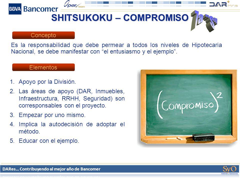 SHITSUKOKU – COMPROMISO