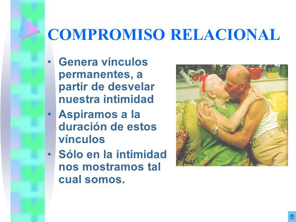 COMPROMISO RELACIONAL