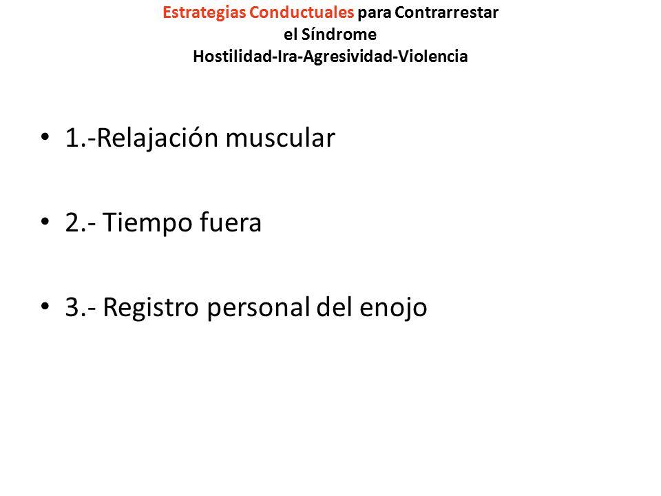 3.- Registro personal del enojo