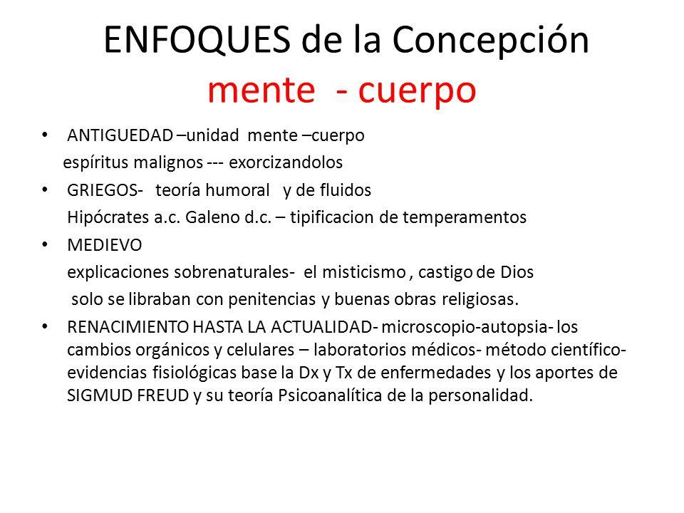 ENFOQUES de la Concepción mente - cuerpo