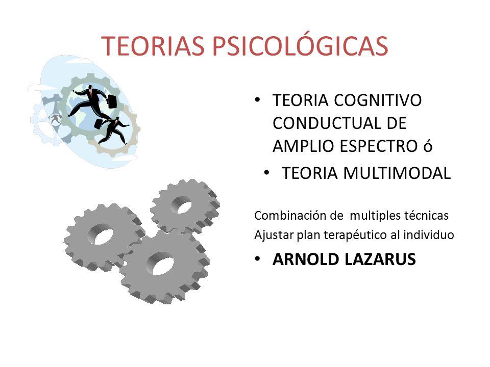 TEORIAS PSICOLÓGICAS TEORIA COGNITIVO CONDUCTUAL DE AMPLIO ESPECTRO ó
