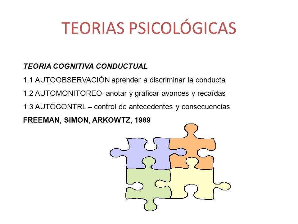 TEORIAS PSICOLÓGICAS TEORIA COGNITIVA CONDUCTUAL