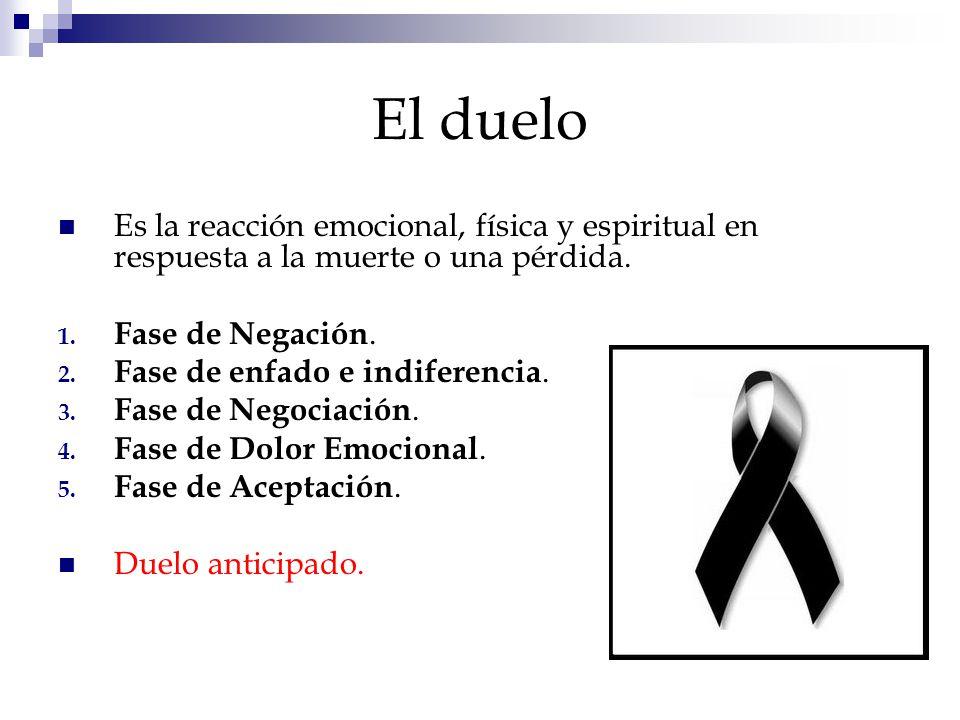 El duelo Es la reacción emocional, física y espiritual en respuesta a la muerte o una pérdida. Fase de Negación.