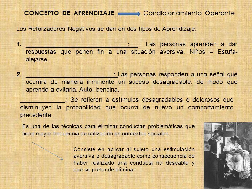 CONCEPTO DE APRENDIZAJE Condicionamiento Operante
