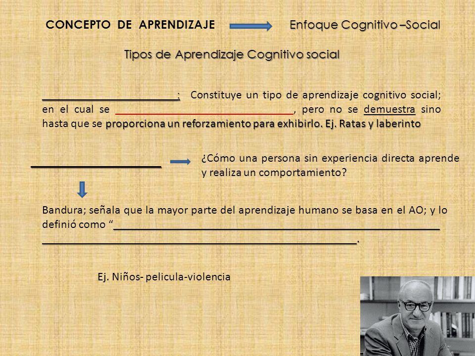 CONCEPTO DE APRENDIZAJE Enfoque Cognitivo –Social
