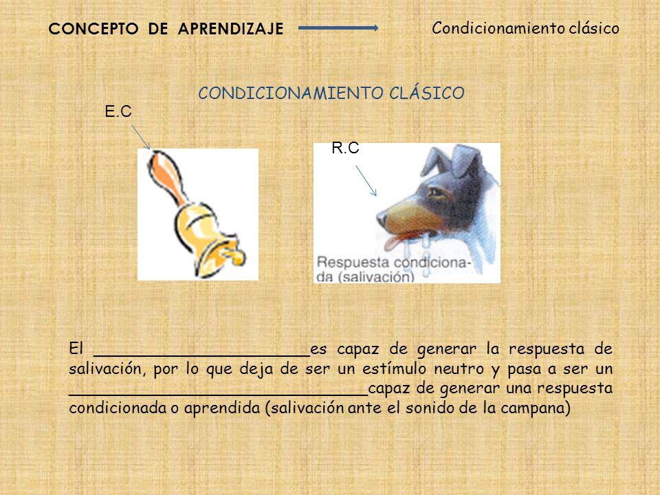 CONCEPTO DE APRENDIZAJE Condicionamiento clásico