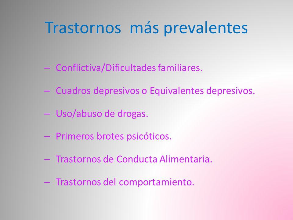 Trastornos más prevalentes