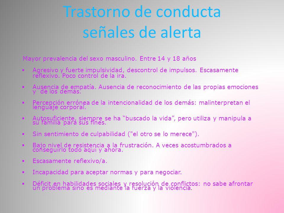 Trastorno de conducta señales de alerta