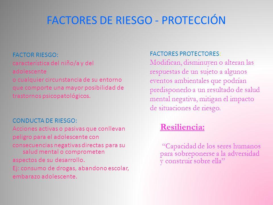 FACTORES DE RIESGO - PROTECCIÓN
