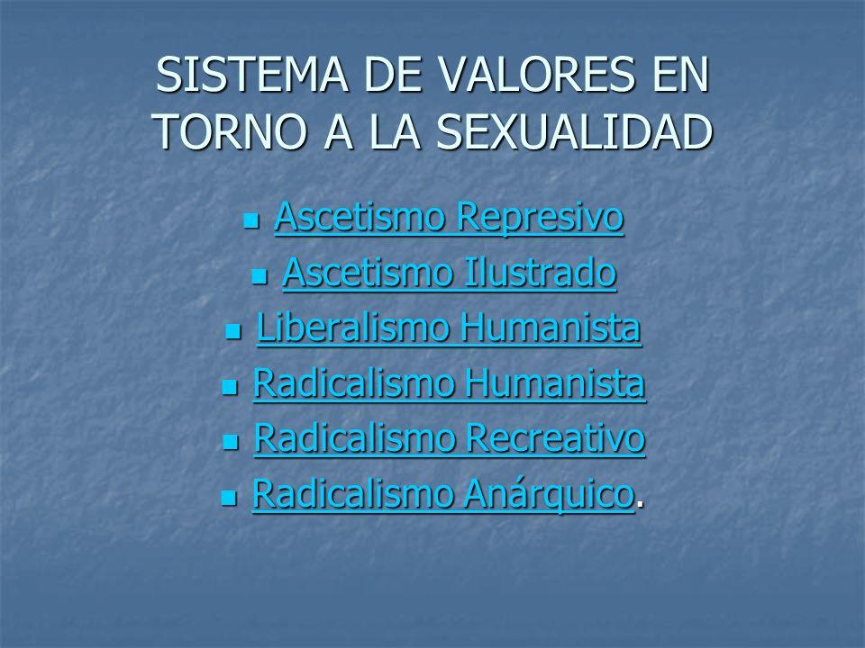 SISTEMA DE VALORES EN TORNO A LA SEXUALIDAD