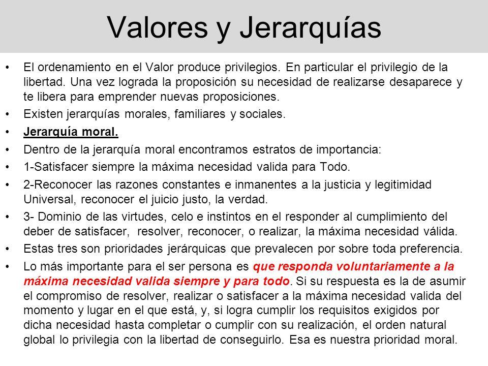 Valores y Jerarquías