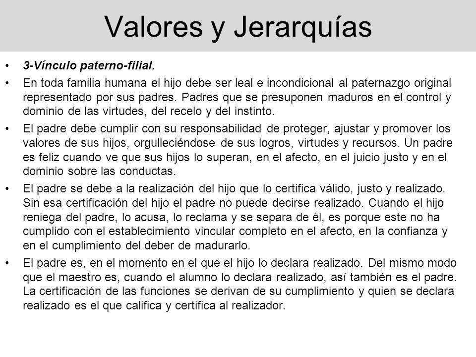 Valores y Jerarquías 3-Vínculo paterno-filial.