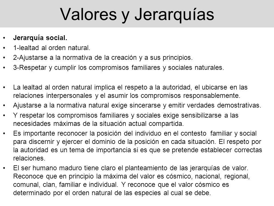 Valores y Jerarquías Jerarquía social. 1-lealtad al orden natural.