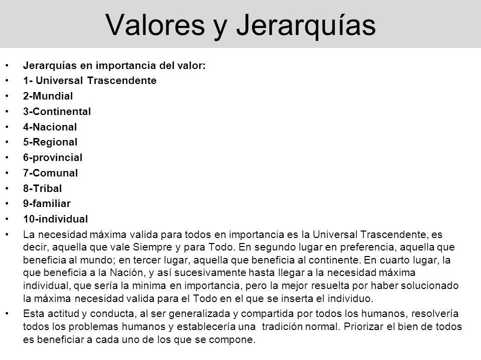 Valores y Jerarquías Jerarquías en importancia del valor: