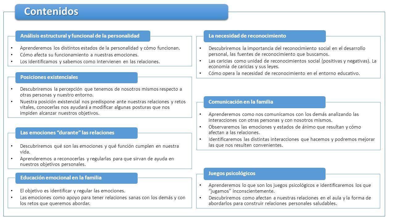 Contenidos Análisis estructural y funcional de la personalidad
