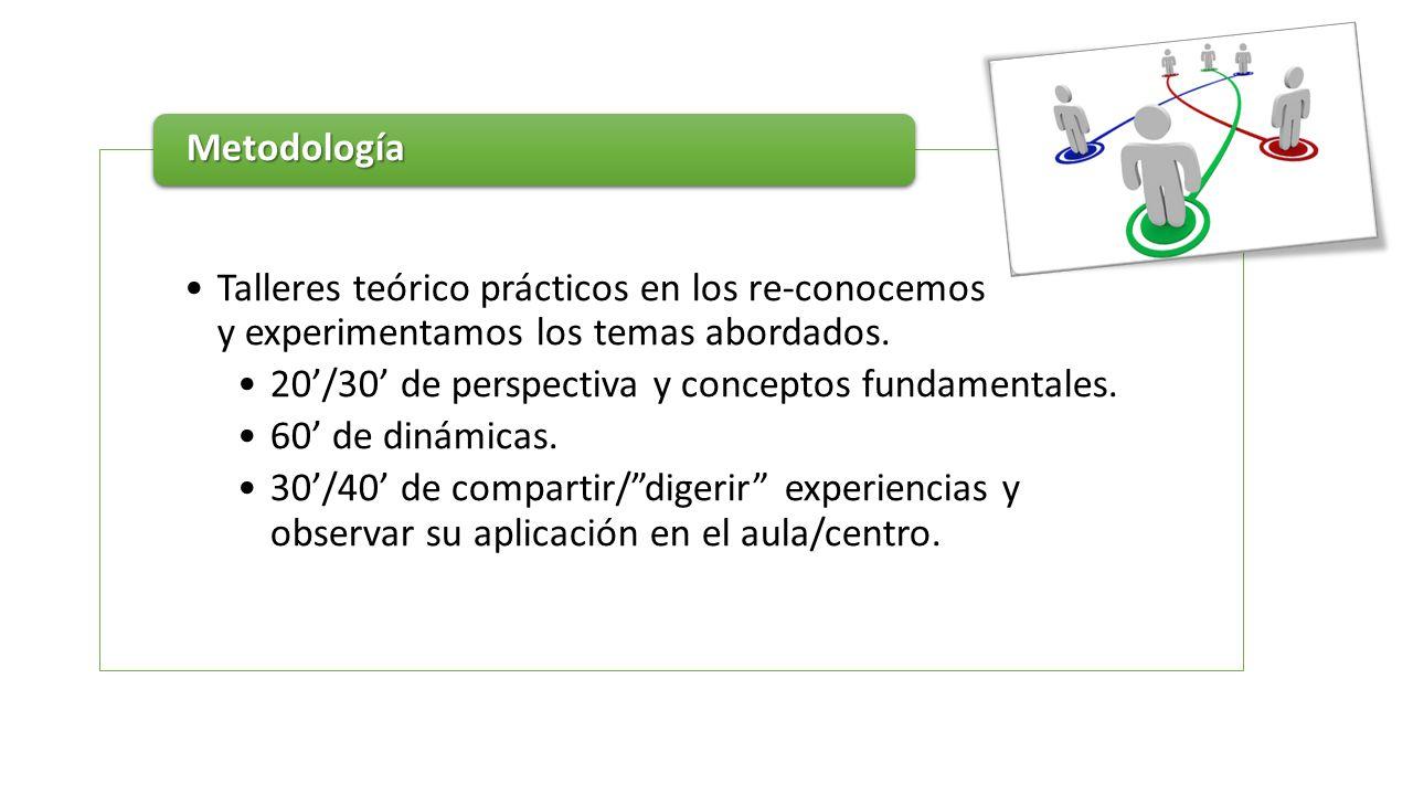 Talleres teórico prácticos en los re-conocemos y experimentamos los temas abordados.