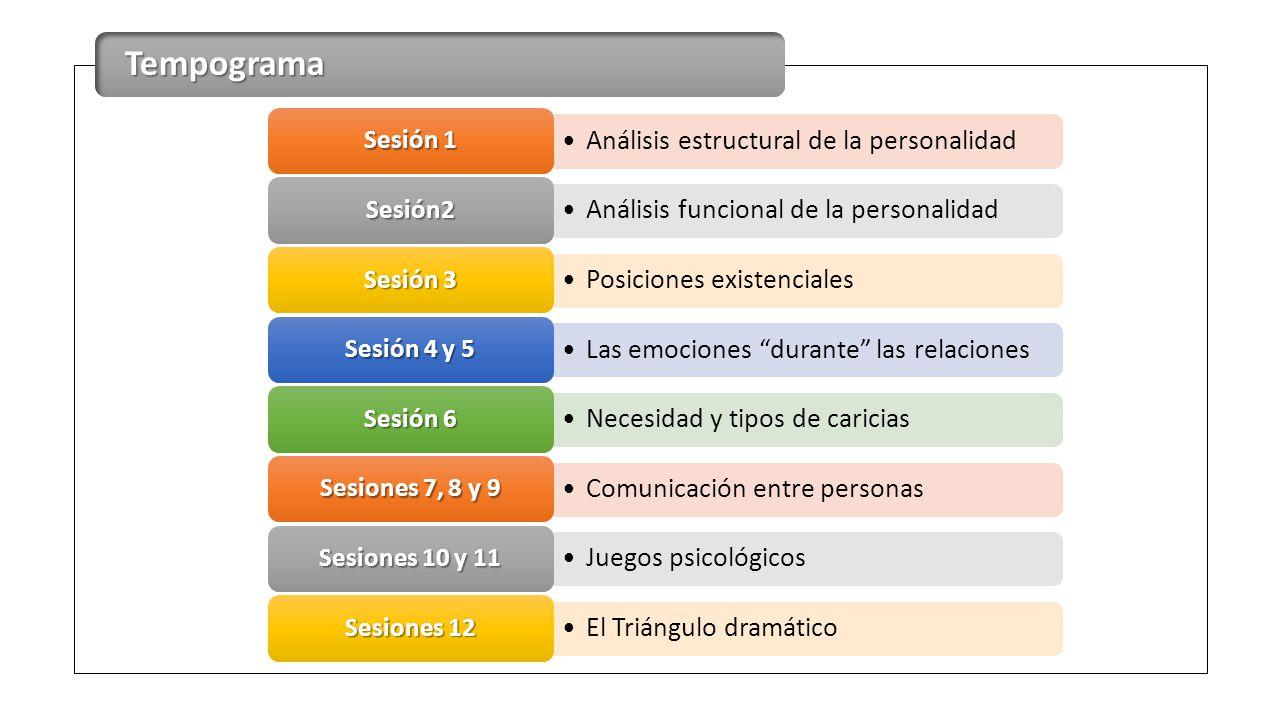 Tempograma Análisis estructural de la personalidad
