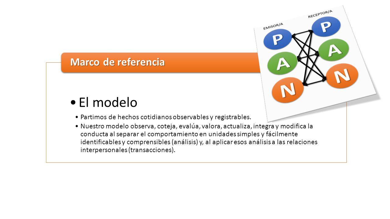 El modelo Marco de referencia