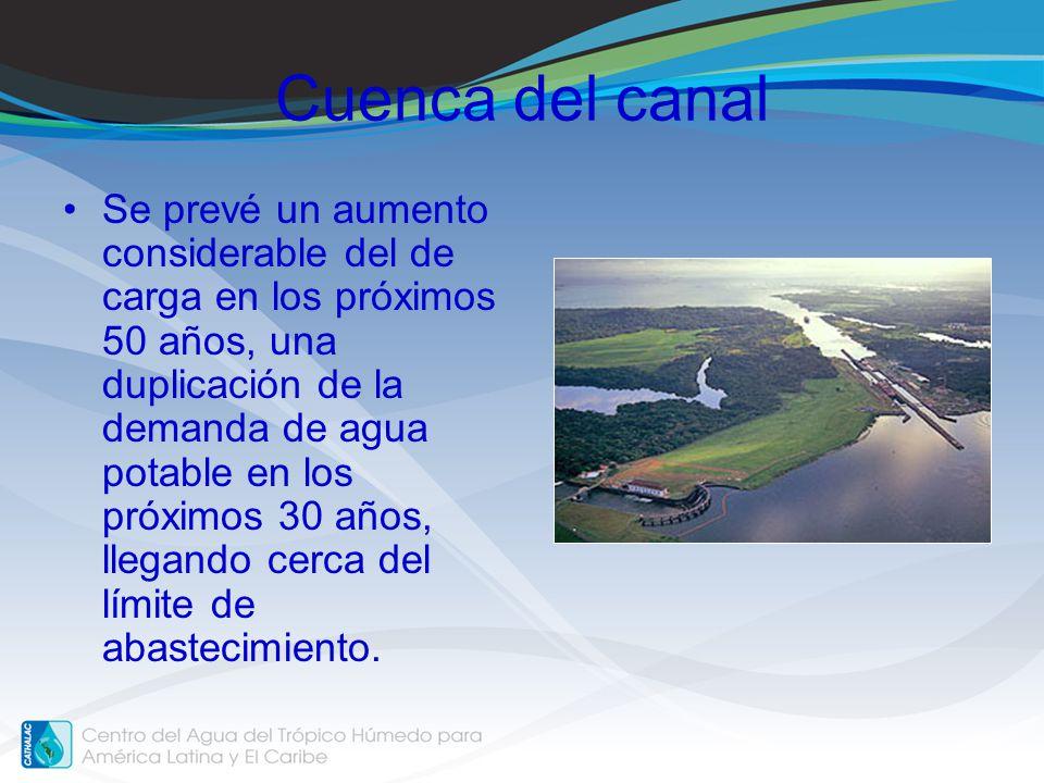 Cuenca del canal