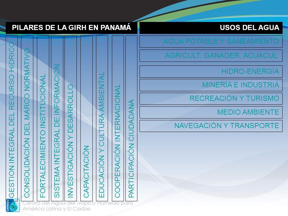 PILARES DE LA GIRH EN PANAMÁ