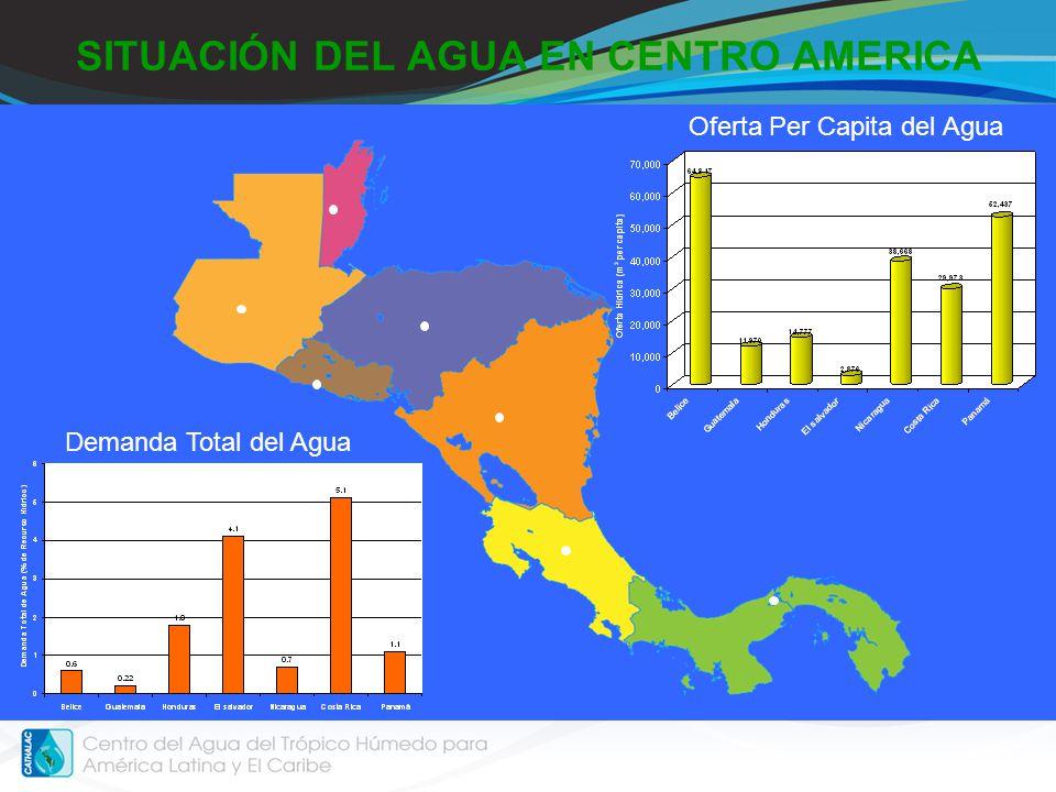 SITUACIÓN DEL AGUA EN CENTRO AMERICA