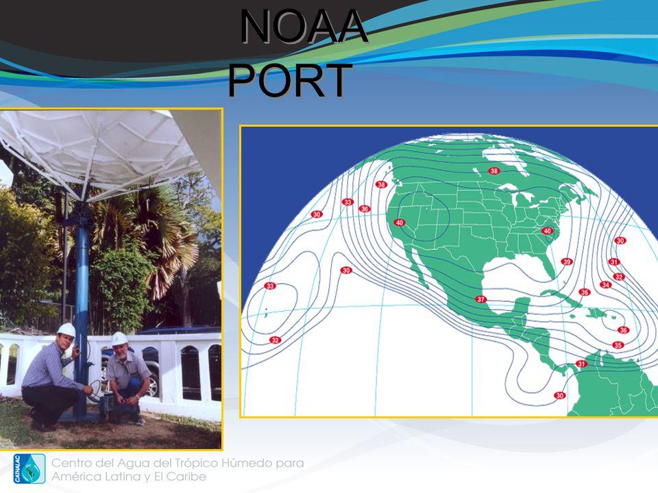 NOAA PORT