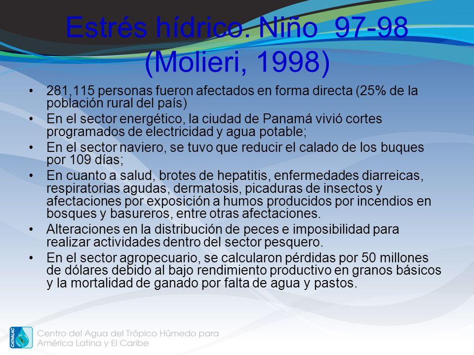 Estrés hídrico. Niño 97-98 (Molieri, 1998)