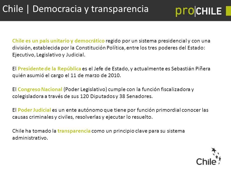 Chile | Democracia y transparencia