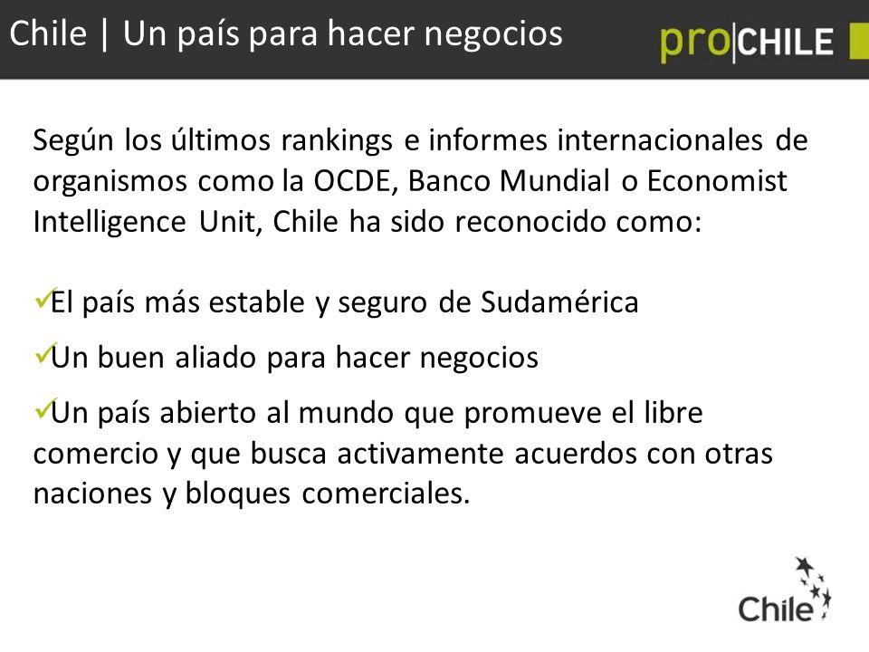 Chile | Un país para hacer negocios