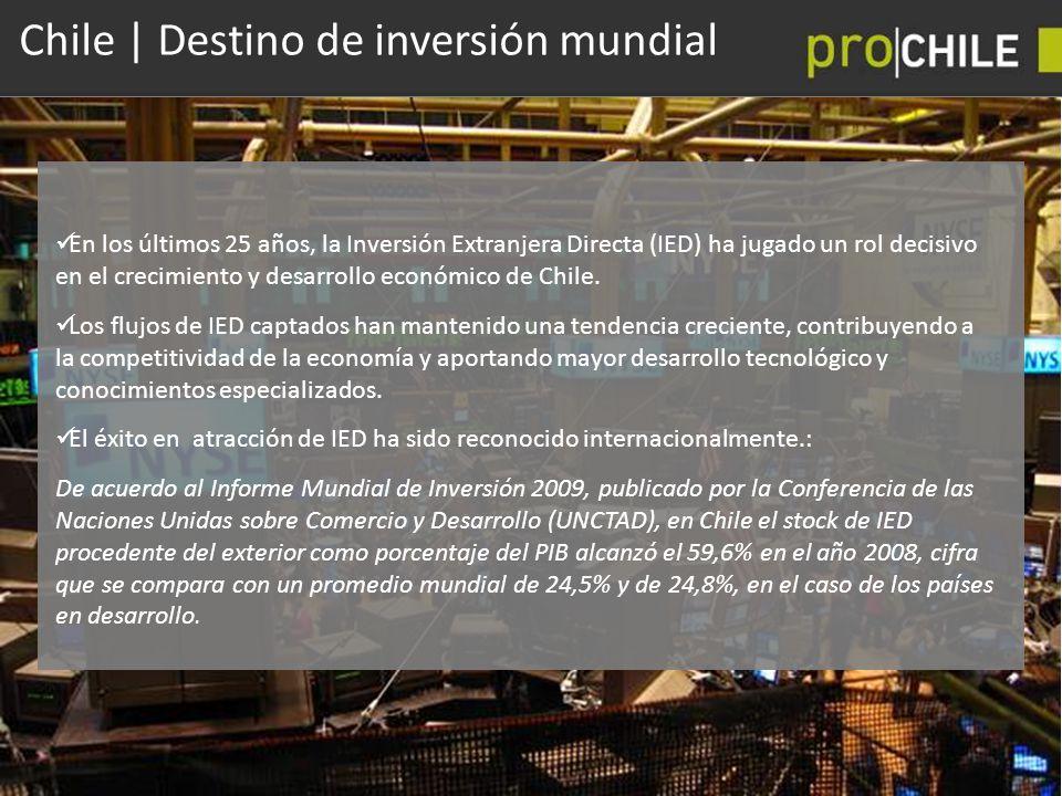 Chile | Destino de inversión mundial