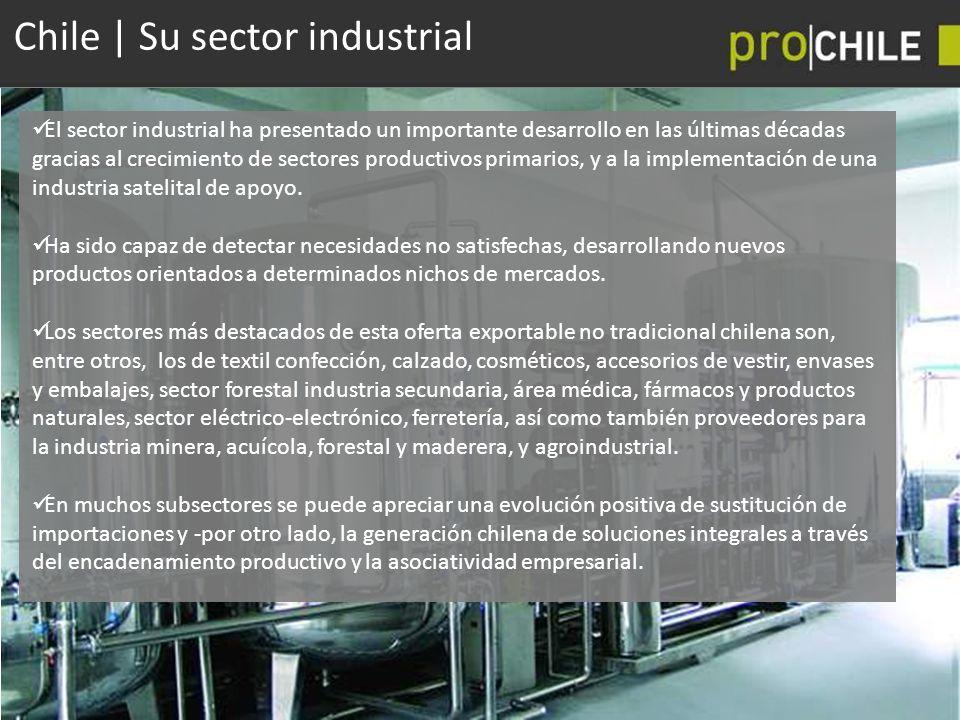 Chile | Su sector industrial