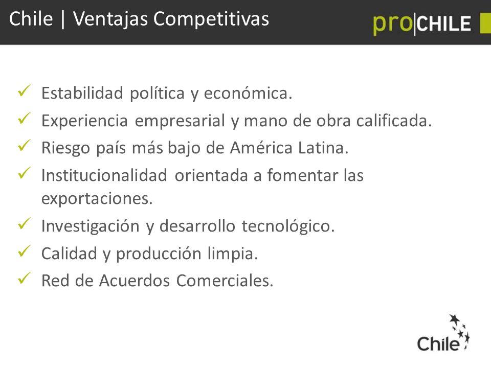 Chile | Ventajas Competitivas