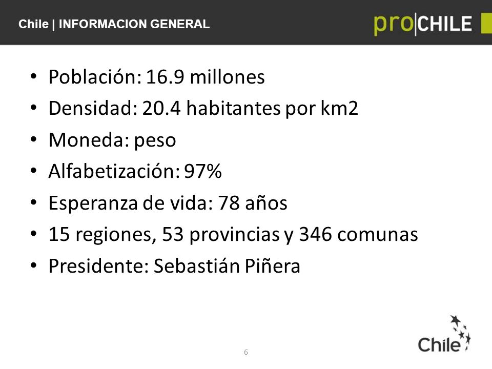 Densidad: 20.4 habitantes por km2 Moneda: peso Alfabetización: 97%