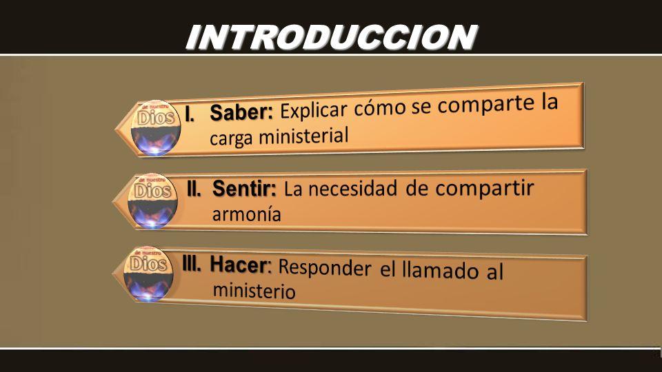 INTRODUCCION I. Saber: Explicar cómo se comparte la carga ministerial