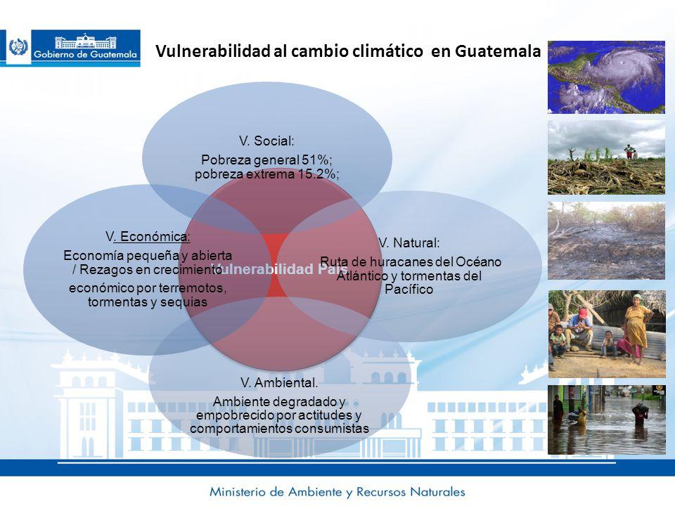 Vulnerabilidad al cambio climático en Guatemala