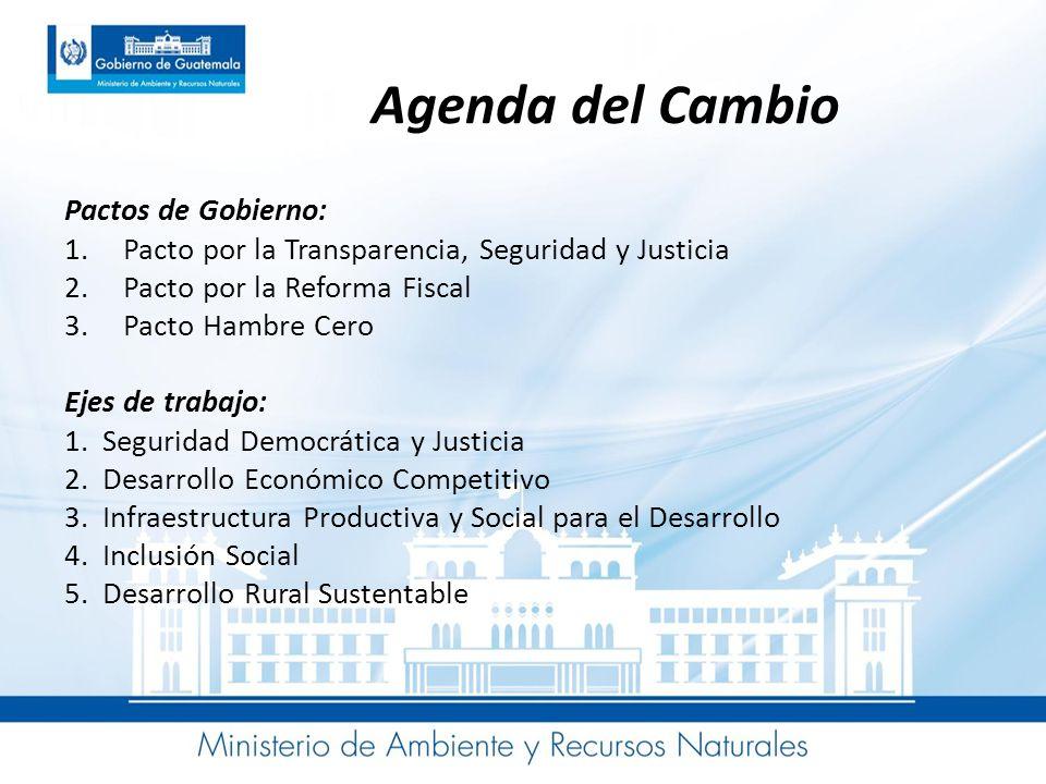 Agenda del Cambio Pactos de Gobierno: