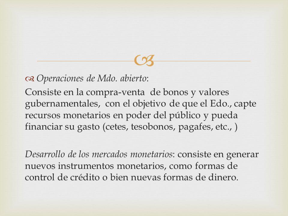 Operaciones de Mdo. abierto: