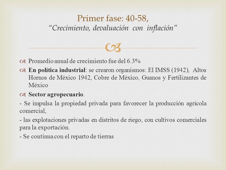 Primer fase: 40-58, Crecimiento, devaluación con inflación