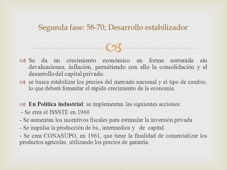 Segunda fase: 58-70; Desarrollo estabilizador